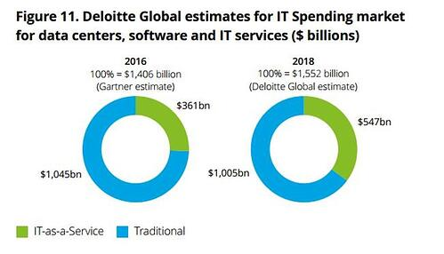 Deloitte-global.jpg