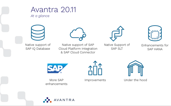 Avantra 20.11 whats new delta preview