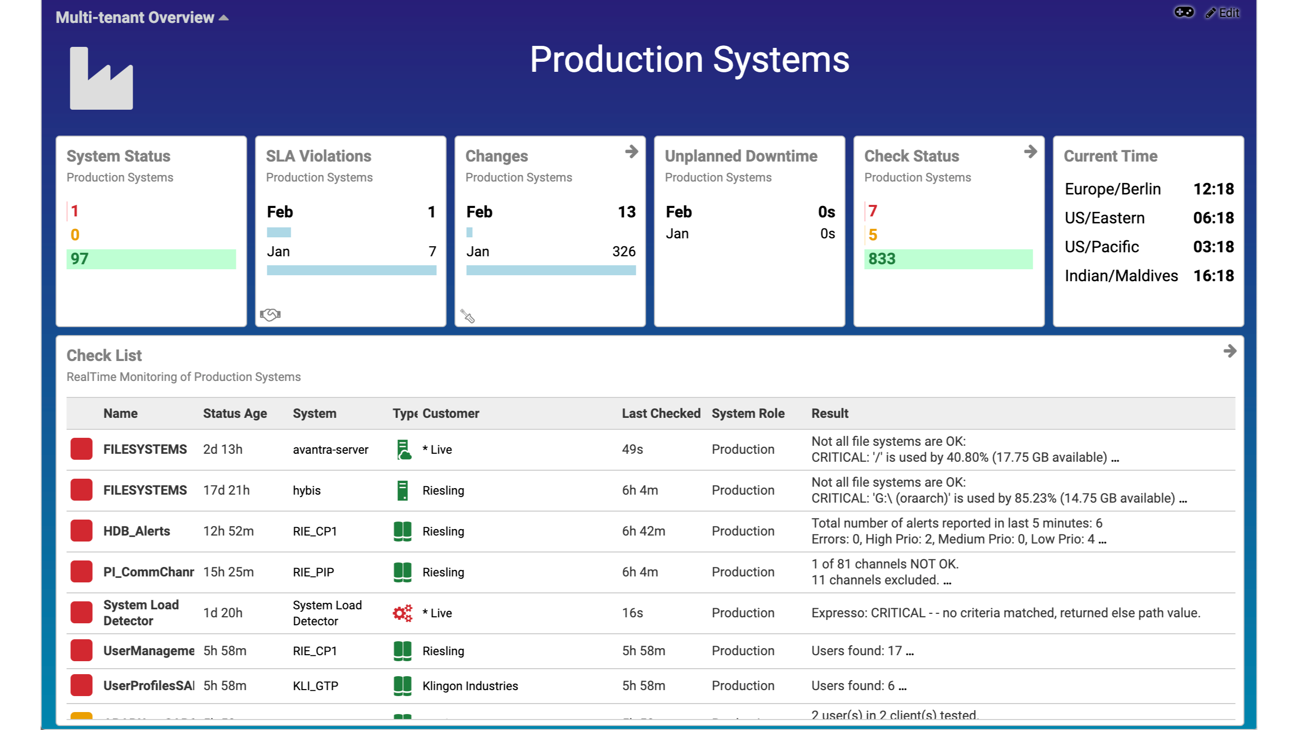Multi-tenant production System overview resized